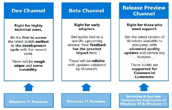 How To Download and Install Windows 11 Beta Version?
