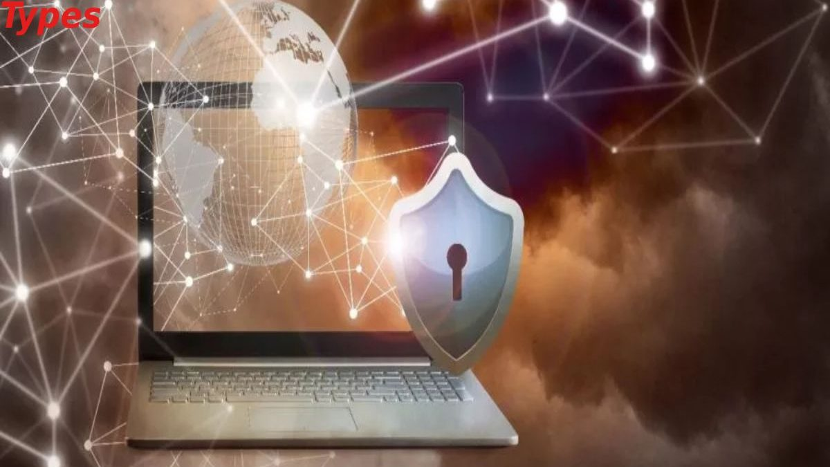 What Is A Computer Antivirus? – Uses And Types
